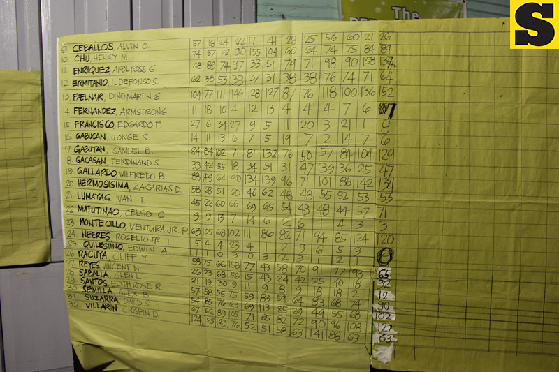 Tally sheet showing the votes