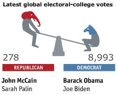 Global_Vote_count_The_Economist