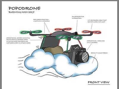 PopoDrone