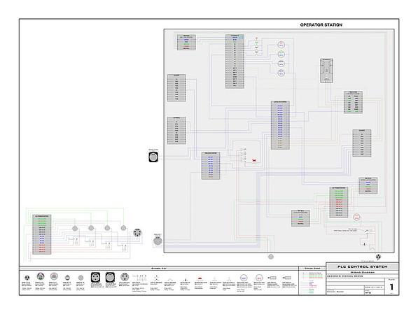 "<center> <br> <a href=""https://dl.dropboxusercontent.com/u/25199074/Website%20Files/Wiring%20Schematics/Wiring%20Diagram.pdf"" target=_blank> <font size=+1><b>General PLC Control System Schematic</b></font> </a> <br> <a href=""https://dl.dropboxusercontent.com/u/25199074/Website%20Files/Wiring%20Schematics/Wiring%20Diagram.pdf"" target=_blank> <img src=""/photos/i-CZWR42r/0/O/i-CZWR42r.png""> </center>"