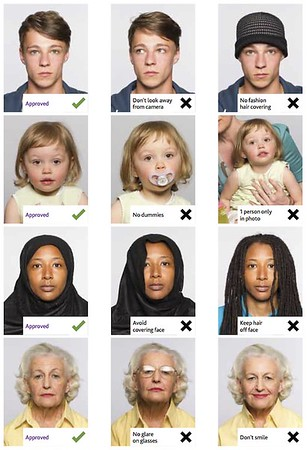 Passport photograph guide