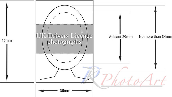 Professional UK Drivers Licence Photographs