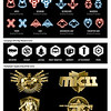 Scorestreak Mini-Map Icons, Ops Map Reward Icons, and Bribe Icons