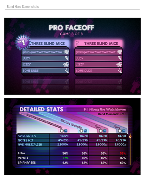 Face Off $ Detailed Stats- Band Hero