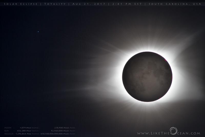 The Sun, Moon & Regulus