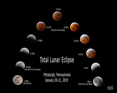 Wolf Moon Total Lunar Eclipse