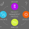 importance-of-a-project-manager