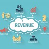 Revenue-Management-1024x784