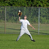 Easy Fly Ball