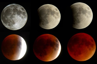 Progression of Super Blood Moon Eclipse