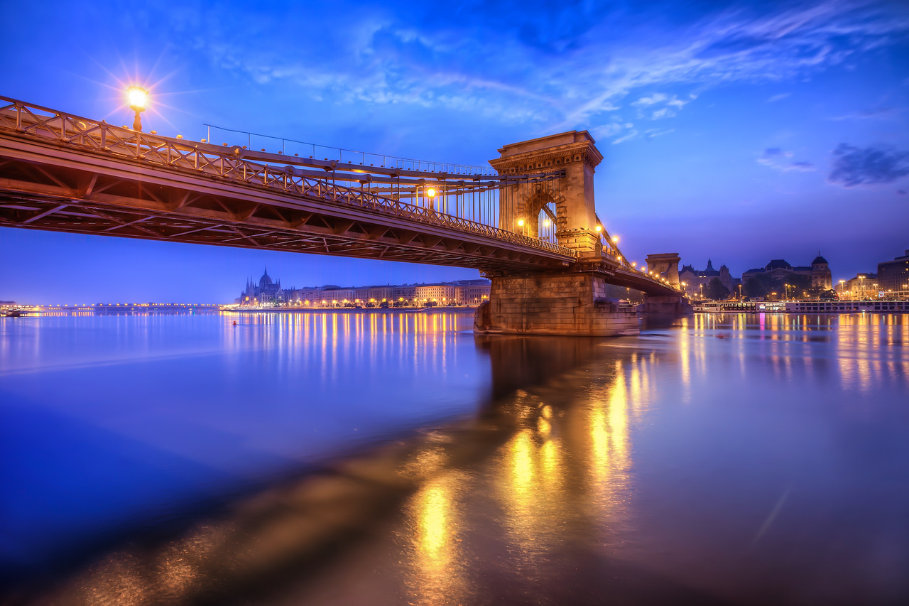 Top photography spots - Budapest