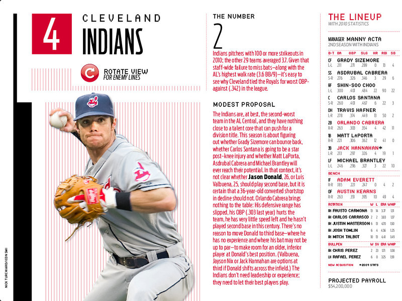 Sports Illustrated 2011 Baseball Preview Issue Cleveland Indians Jason Donald