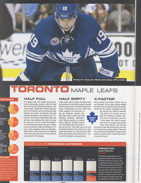 August 20, 2012: The 2012-13 Sports Forecaster - Page 124 - Toronto Maple Leafs Joffrey Lupul.