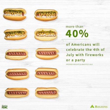 With the average shopper spending $100 on fireworks alone, a little party can burn the budget. Turn it into a potluck to help cover the cost. Share your budget-friendly party tips below.