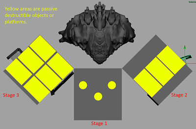 This was a first pass diagram of the boss fight from the top down. There used to be 3 distinct areas for each of the 3 stages. That was subsequently pared down to 2 platforms with a modified 3rd stage after stage 2 was done. In the end, the stage 2 area is now the stage 1 area. Stage 3 remained the same.