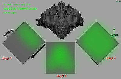 The green represents the boss' breath attack. Again, I was hoping for 3 platforms with 3 stages.