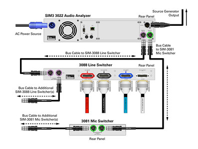 Wiring diagram example created with Adobe Illustrator.