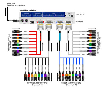 Wiring diagram example created with Adobe Illustrator for SIM 3022 Line Switcher.