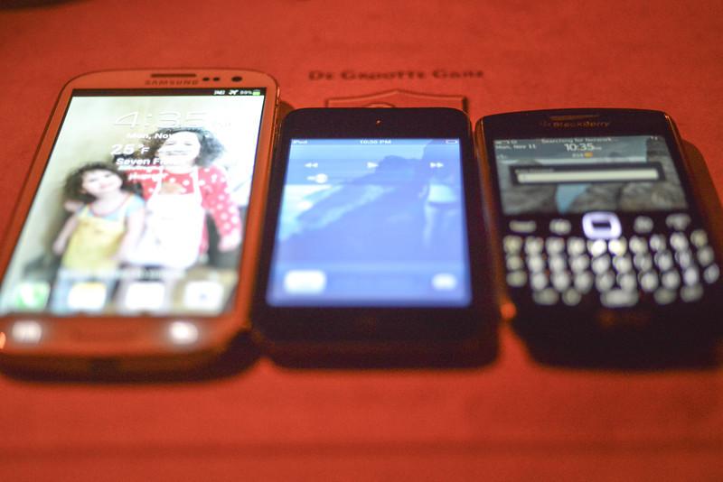 Mobile Comparisons