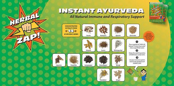 Ayurveda Herb Chart