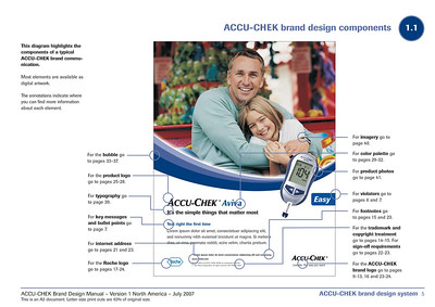 Accu-Check Brand Design Manual