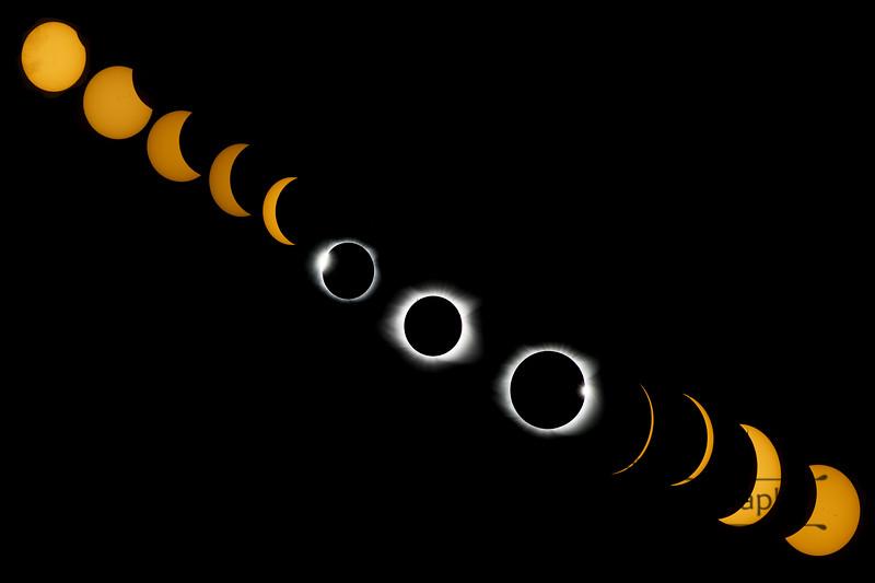 Timeline-Eclipse-TimelineEclipse