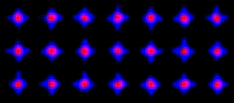 Carlos Domingo Ricardo Abelino Pattern III