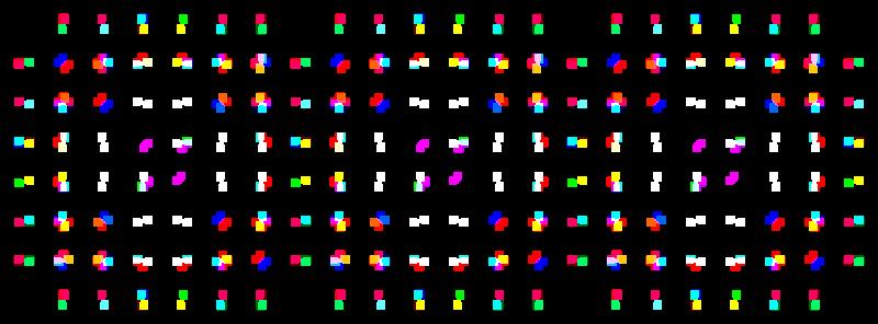 Casper Pattern