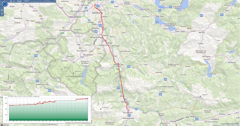Day 1: Salzburg - Bischofshofen |