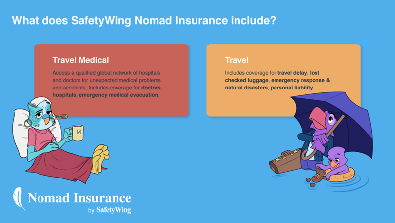 Nomad Insurance SafetyWing