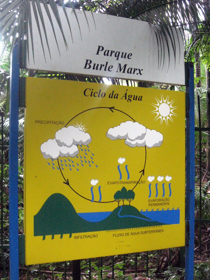 A display indicating the Parque's ecological cycles--Marx was a keen ecologist and promoted the use of indigenous plant species.