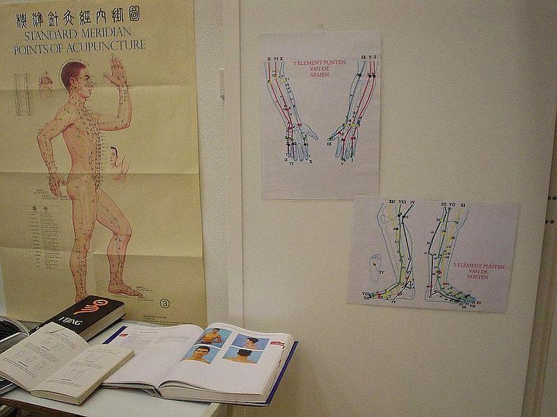 Shiatsu Club, drawing and maps