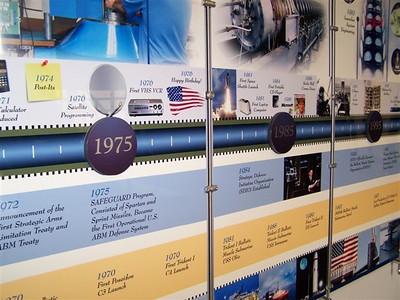 Rod Wall Display