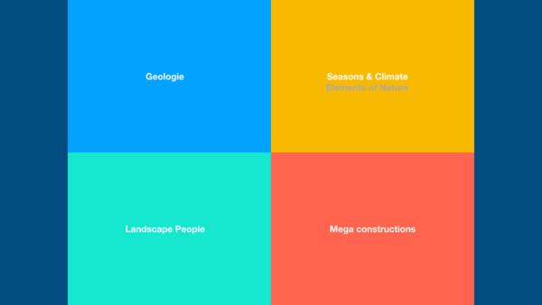 Categories Planet