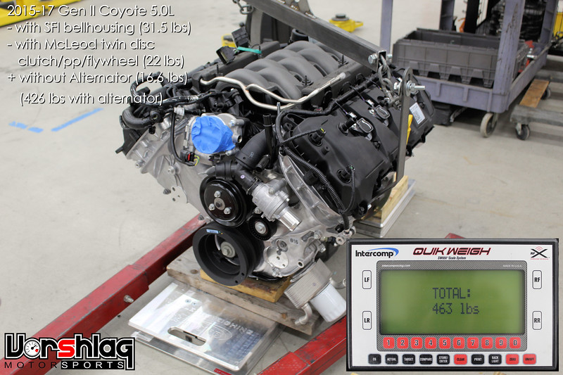 Vorshlag Blog | BMW, Misubishi, Subaru Racing Events, Tech ... on ford coyote hoses, ford coyote throttle body, ford coyote oil pump, ford coyote timing chain, ford coyote engine, ford coyote driveshaft, ford coyote motor,