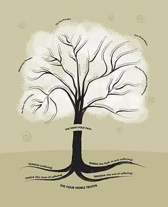 Dharma Tree