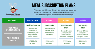 Meal Plan Chart