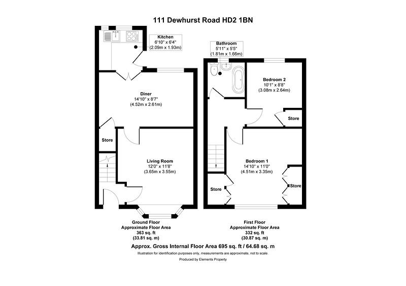 111 Dewhurst Road HD2 1BN