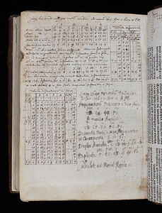 Notes by Edward Martin, 17th century