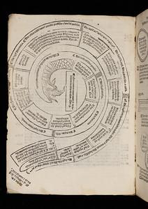 Author: Joachim of Fiore Title: Expositio magni prophete Abbatis Ioachim in Apocalipsim (Venice, 1527) Shelfmark: G.20.15   (catalogue record)