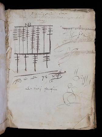 Drawing, 16th century