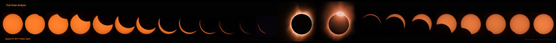 Solar Eclipse Sequence, August 21, 2017