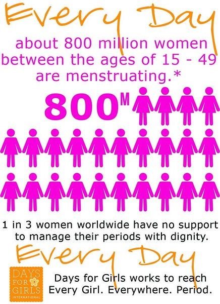 Founded in Nairobi in 2008, Days for Girls has grown to become an international organization, with many chapters in Canada  Today, Days for Girls has reached more than one million women and girls in 124+ countries with DfG Kits and menstrual health education. This translates into over 115 million days of dignity, health, and opportunity!