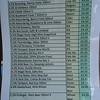 Bottled beer List