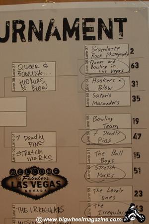 The scores - Punk Rock Bowling - Day 3 Bowling Action - Las Vegas, NV - May 9, 2010