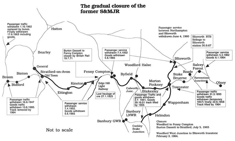 A route map of the S&MJR with dates of closure added for the various stations and sections.