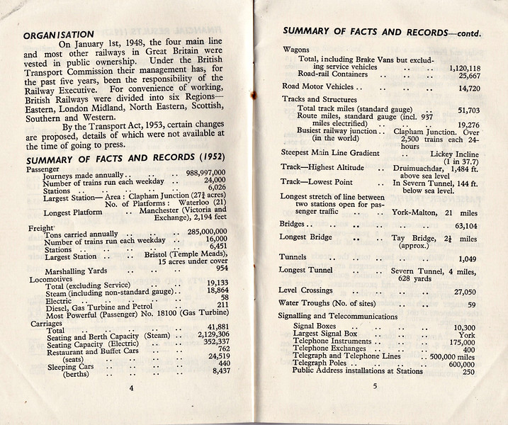 FACTS AND FIGURES ABOUT BRITISH RAILWAYS, 1953 (2) - The covers of this very interesting little booklet, some of the pages of which I have reproduced. The figures are staggering. Note the number of steam locomotives and the 1,000,000+ wagons and the 27050 level crossings