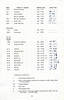 RAIL TOUR - CALAIS-LILLE RAIL TOUR (19) - Page 4 of the timing sheets.