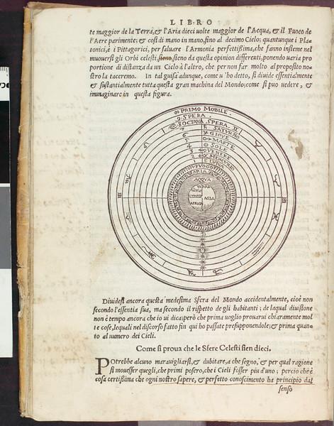 De la sfera del mondo... libri quattro... di nuouo ricorretta, & ampliata. De le stelle fisse, libro vno