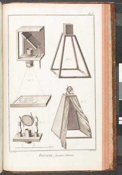 Encyclopédie, ou, Dictionnaire raisonné des sciences, des arts et des métiers. Suite du Recueil des planches